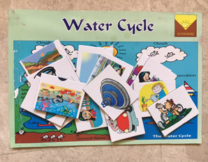 PP0182 Water cycle & use of water